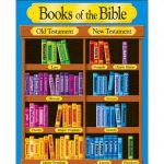 books_of_bible-882026